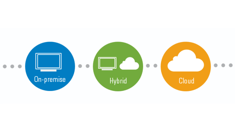What Is Hybrid IT?