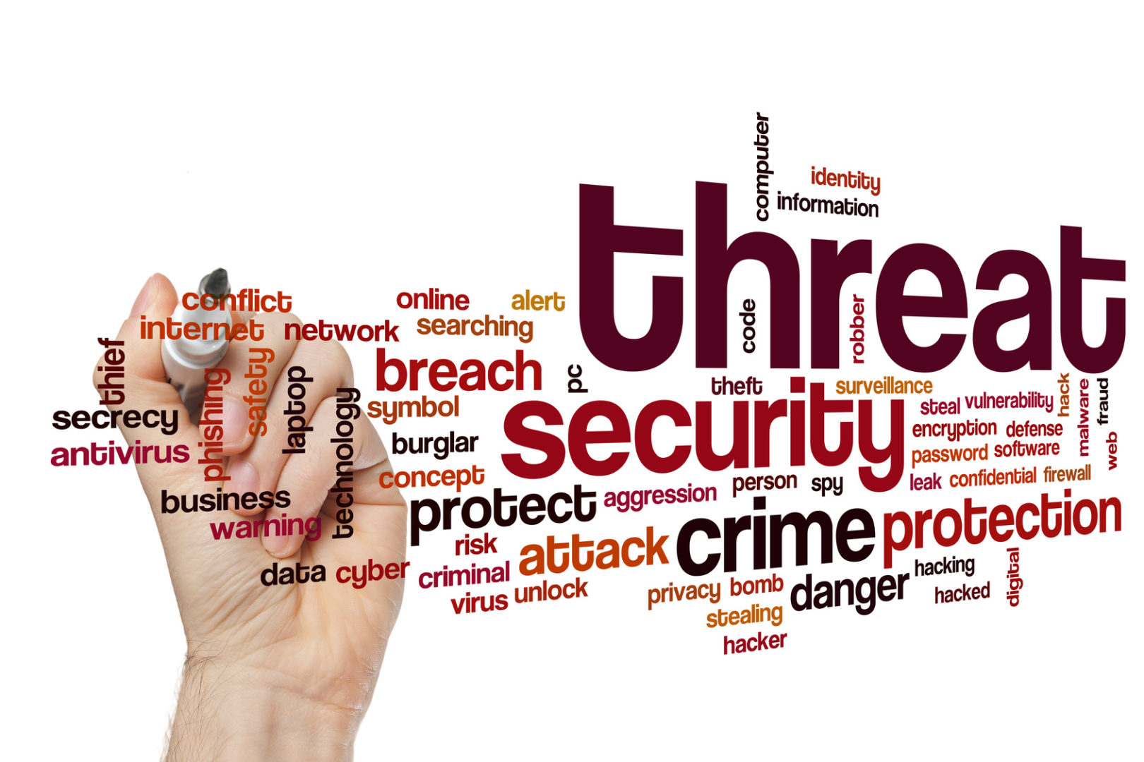 Network Security That Keeps Your Business Safe